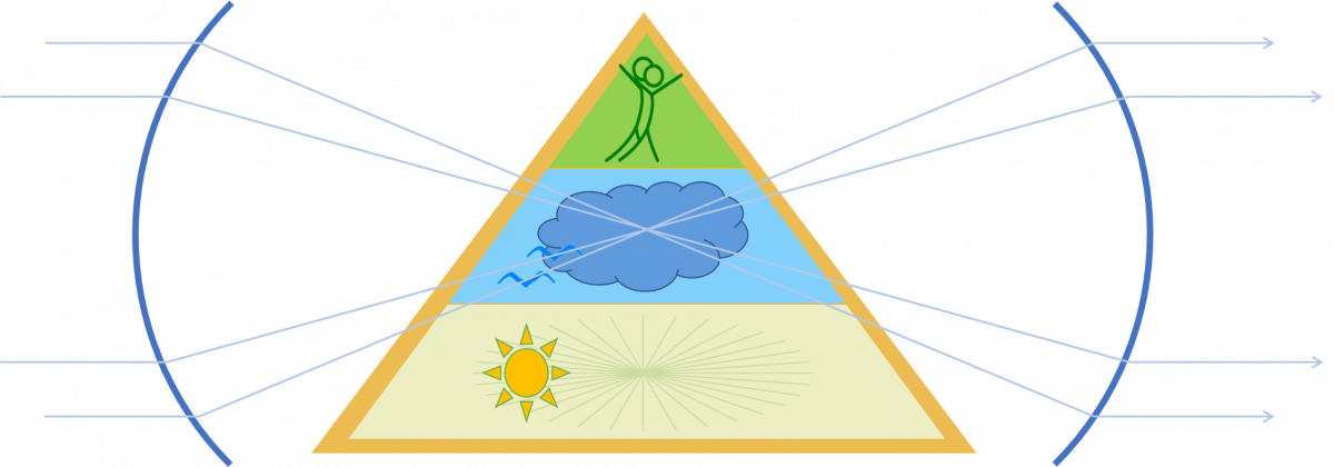temple-lens